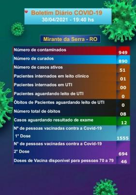 Boletim COVID-19 30042021