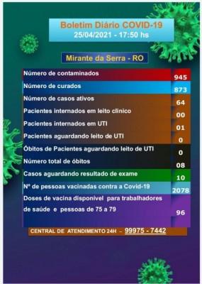 Boletim COVID-19 25