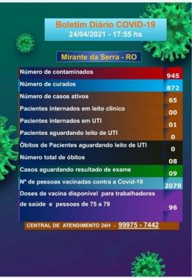 Boletim COVD-19 24