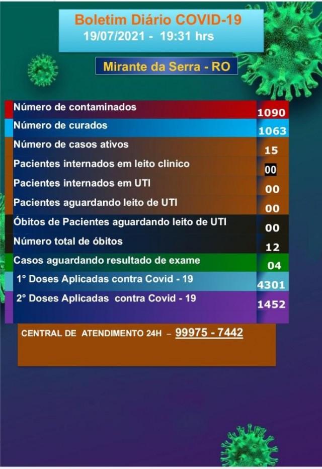 Boletim Covid-19 (19/07/2021)