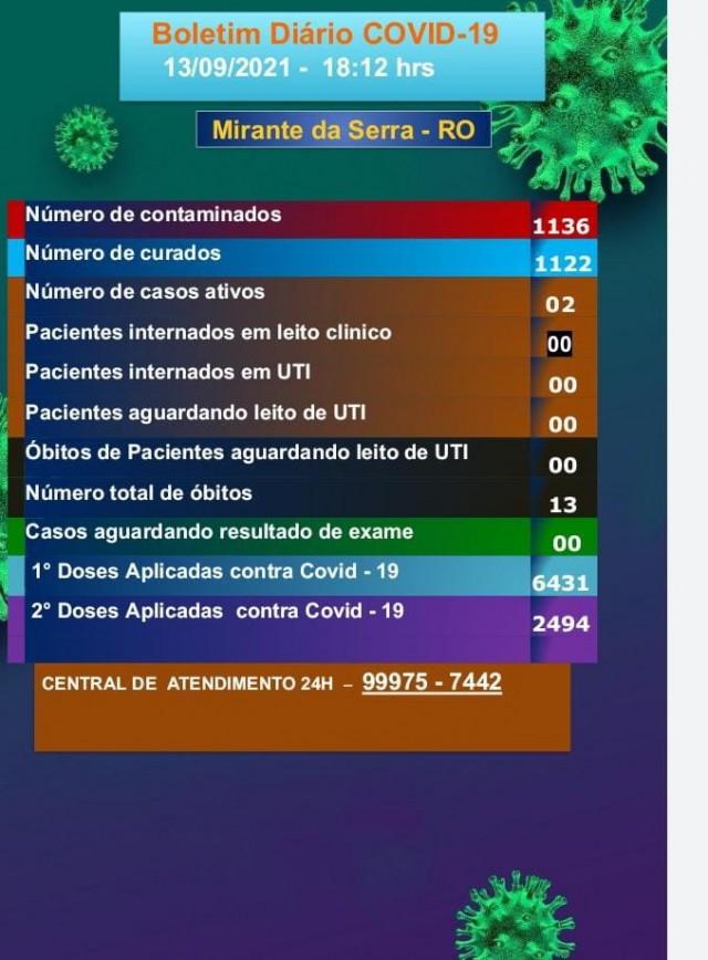 Boletim COVID-19 (13/09/2021)