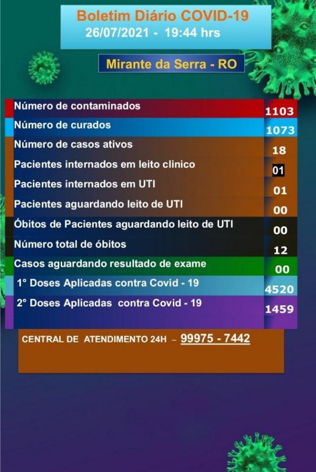 Boletim COVID-19 (26/07/2021)