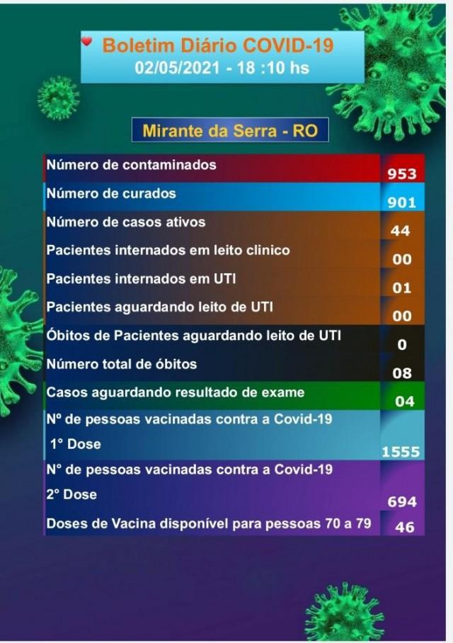 Boletim COVID-19 02/05/2021