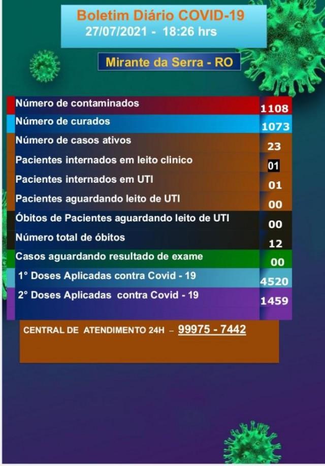 Boletim COVID-19 (27/07/2021)