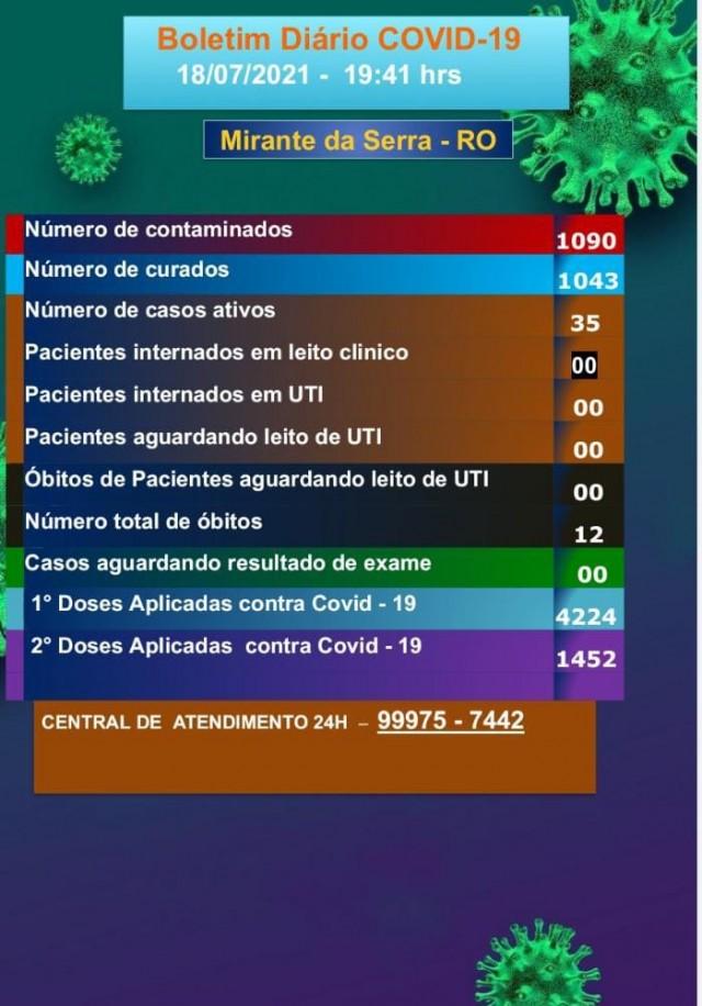 Boletim COVID-19 (18/07/2021)