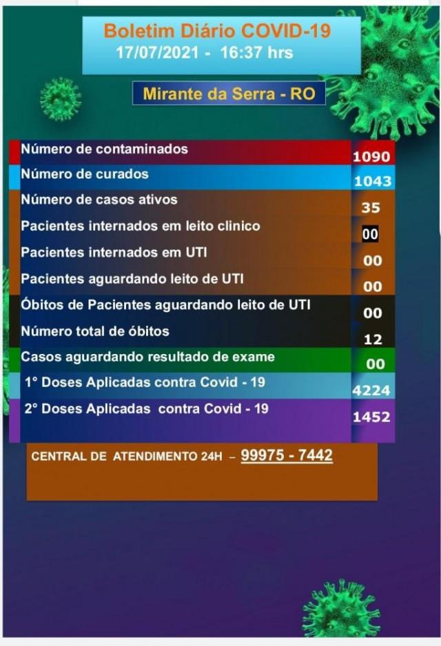Boletim COVID-19 (17/07/2021)