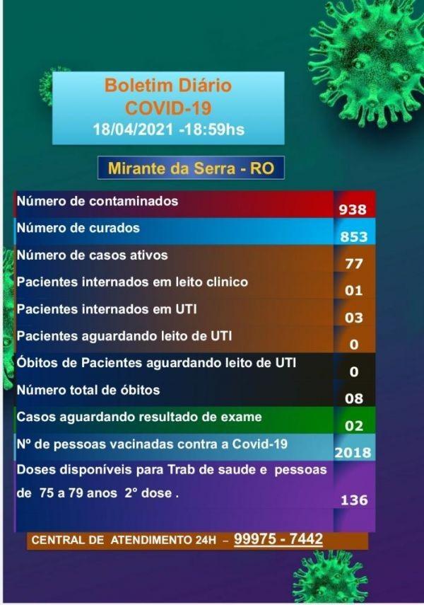 Boletim COVID-19 (18/04/2021)