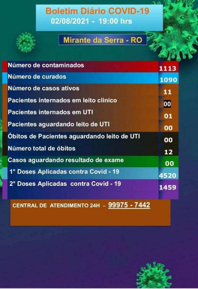 Boletim COVID-19 (02/08/2021)
