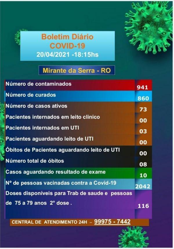 Boletim COVID-19 20/04/2021