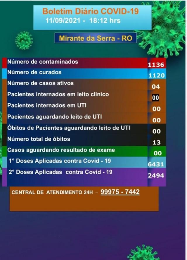 Boletim COVID-19 (11/09/2021)