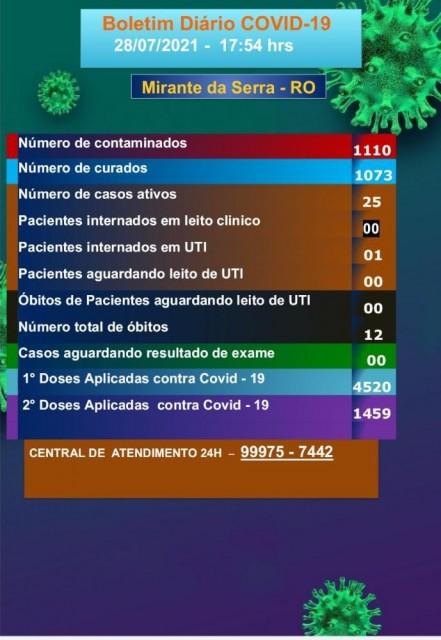 Boletim COVID-19 (28/07/2021)